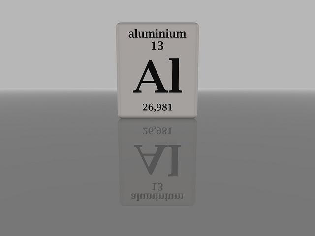 Chemisches Element Alu
